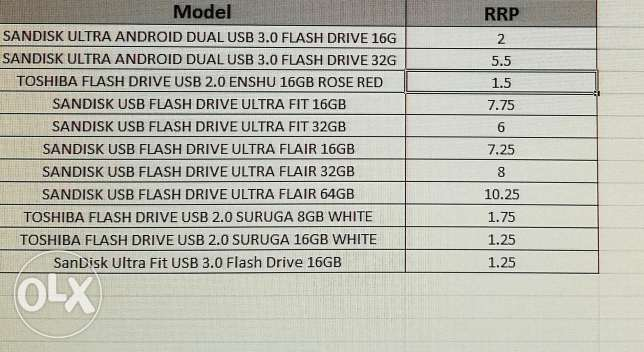 Memory Card and Flash Drives