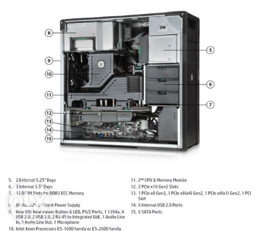 Graphic Or Gaming Workstation HP Z620